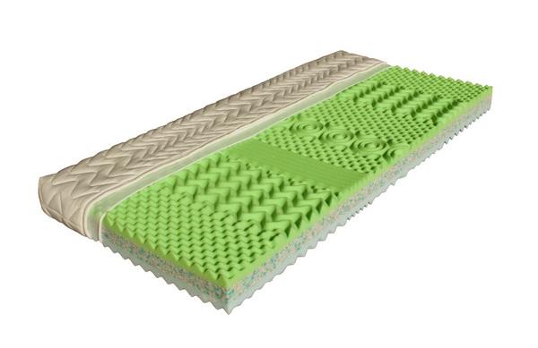 7 zónová kvalitní matrace RIVA 90/200 cm